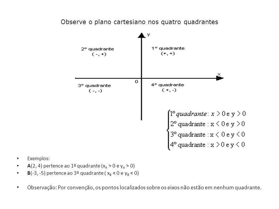 Observe o plano cartesiano nos quatro quadrantes