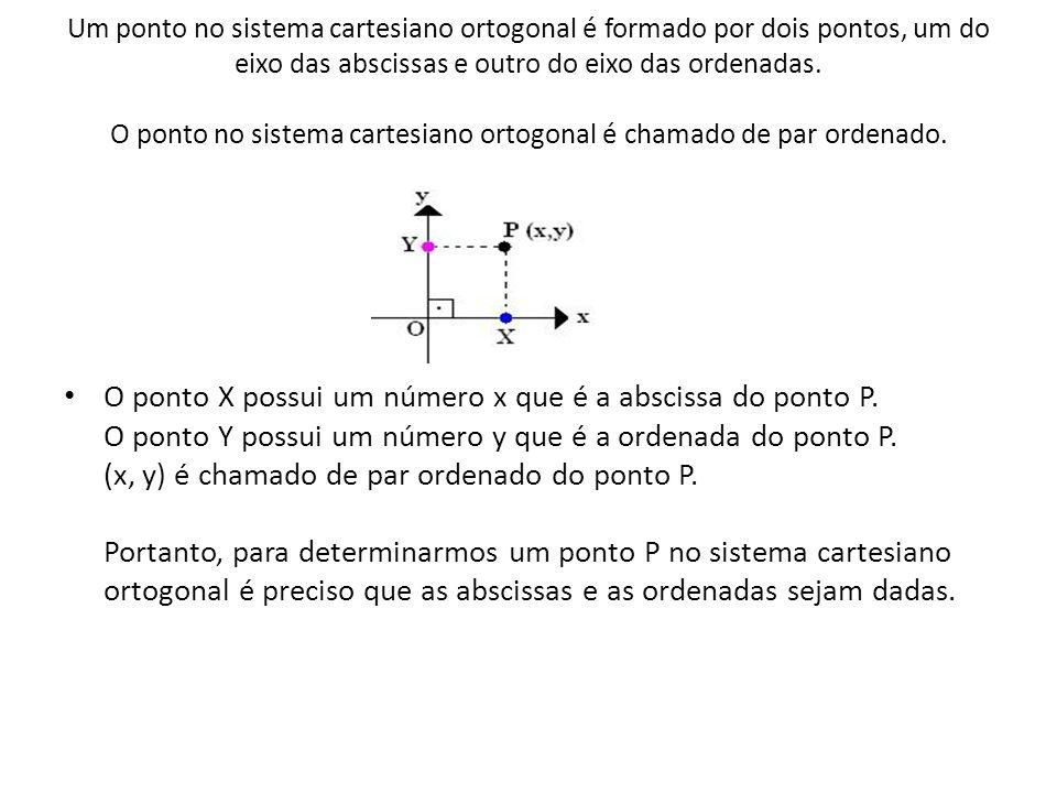 Um ponto no sistema cartesiano ortogonal é formado por dois pontos, um do eixo das abscissas e outro do eixo das ordenadas. O ponto no sistema cartesiano ortogonal é chamado de par ordenado.