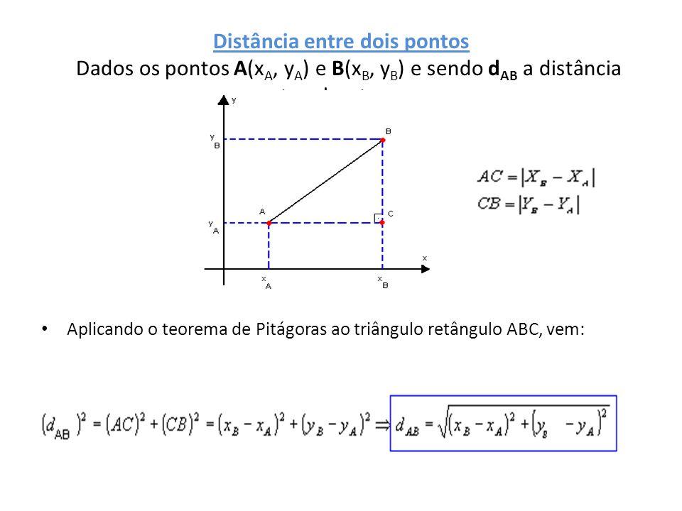 Distância entre dois pontos Dados os pontos A(xA, yA) e B(xB, yB) e sendo dAB a distância entre eles, temos: