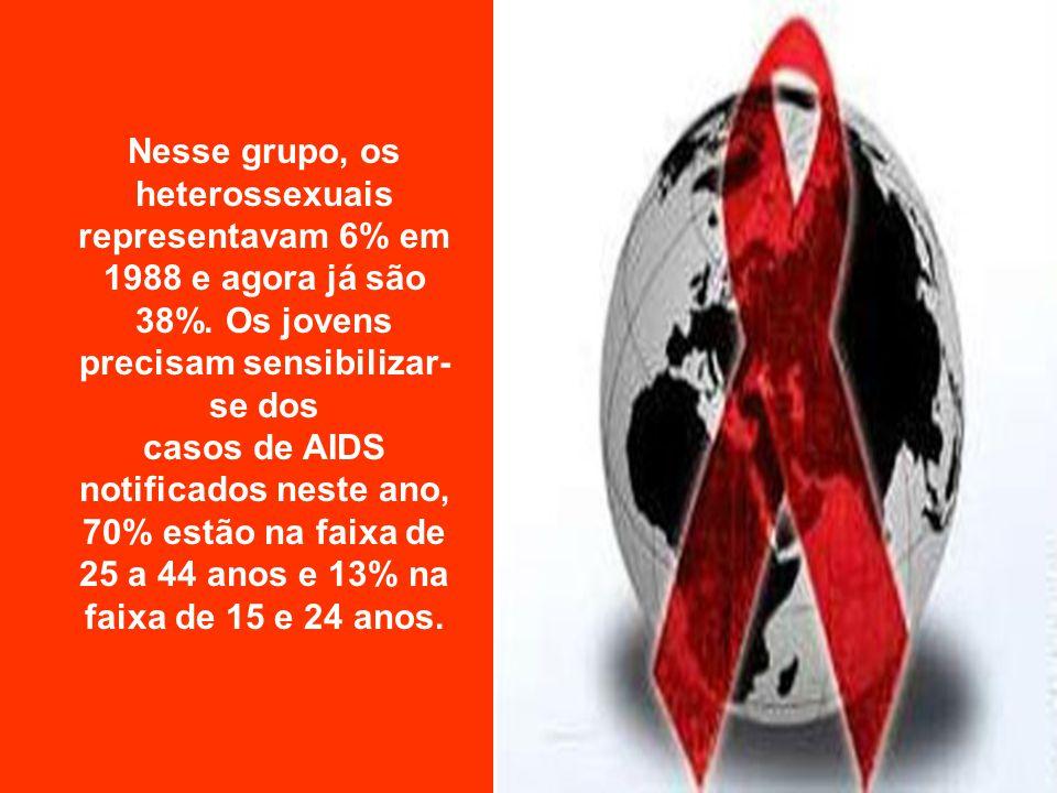 casos de AIDS notificados neste ano, 70% estão na faixa de