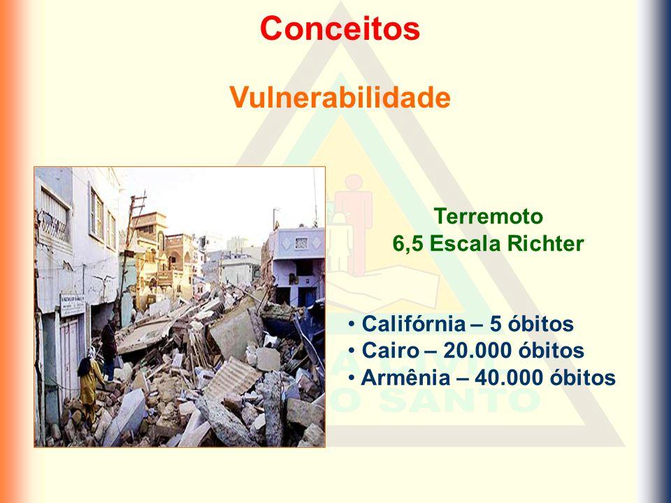 Conceitos Vulnerabilidade Terremoto 6,5 Escala Richter