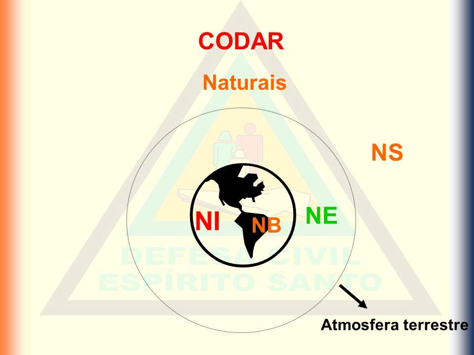 CODAR Naturais NS  NE NI NB Atmosfera terrestre