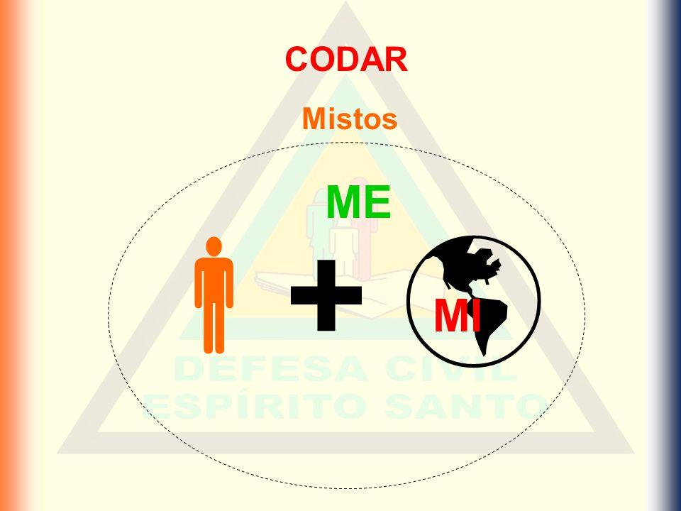 CODAR Mistos ME  +  MI
