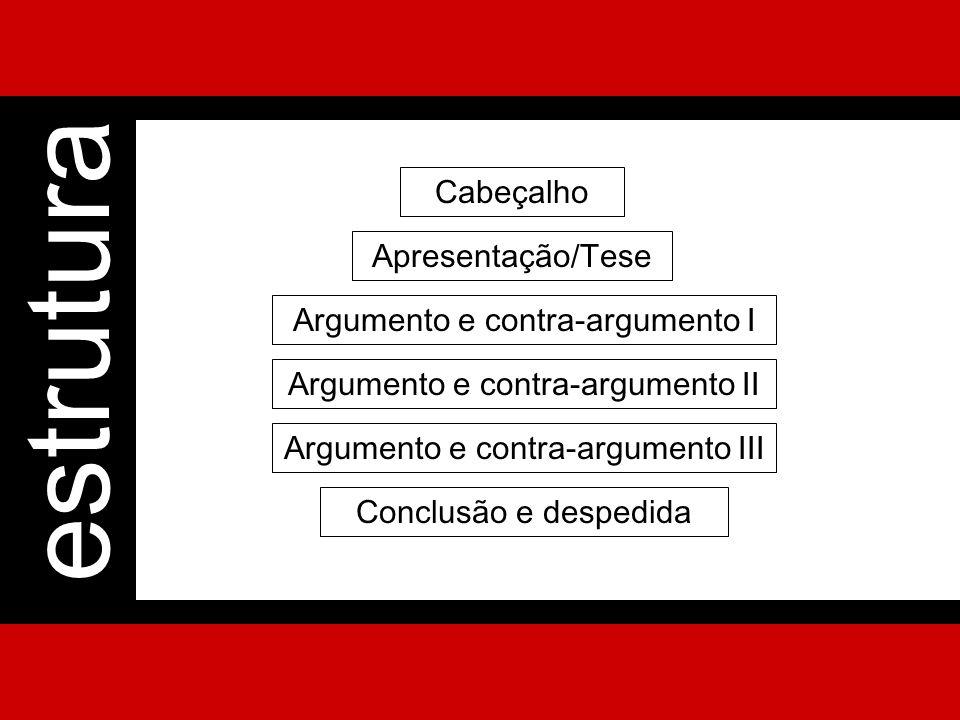 estrutura Cabeçalho Apresentação/Tese Argumento e contra-argumento I