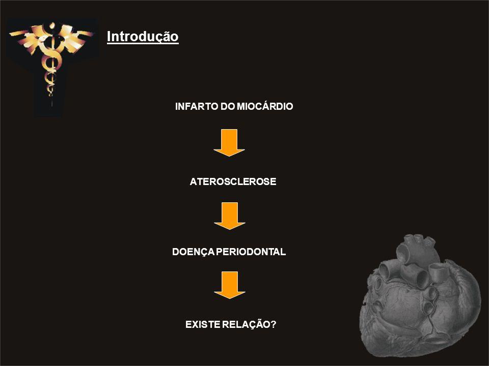 EXISTE RELAÇÃO Introdução ATEROSCLEROSE INFARTO DO MIOCÁRDIO