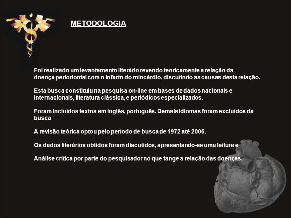 METODOLOGIA Foi realizado um levantamento literário revendo teoricamente a relação da.