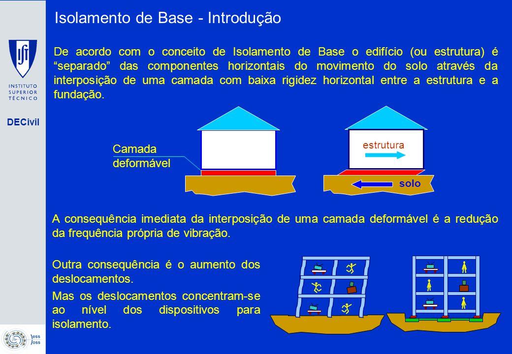 Isolamento de Base - Introdução