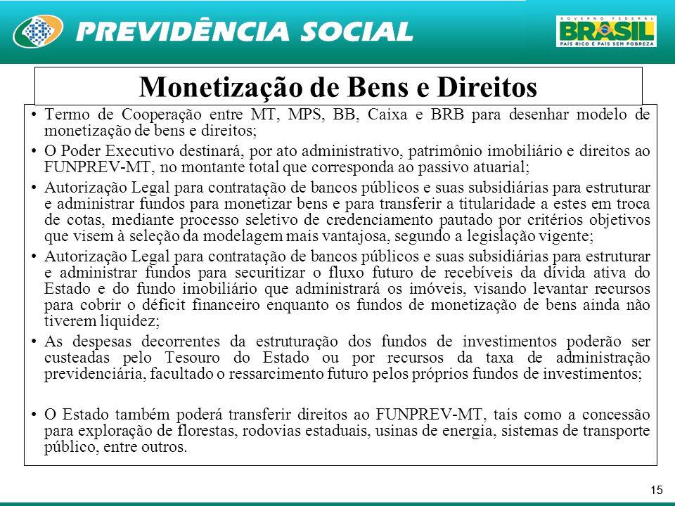 Monetização de Bens e Direitos