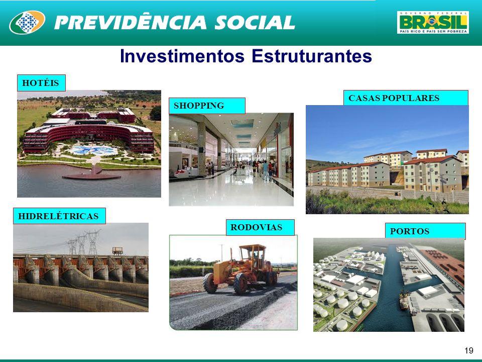 Investimentos Estruturantes