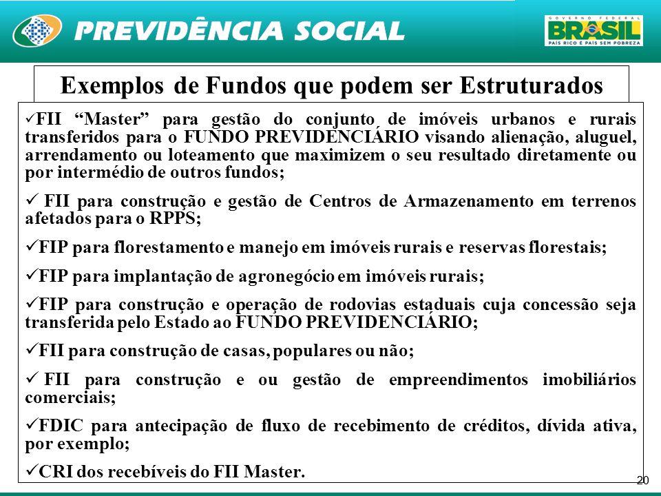 Exemplos de Fundos que podem ser Estruturados