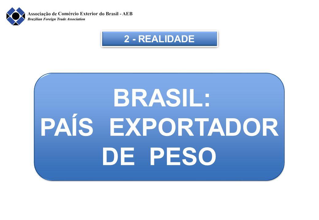PAÍS EXPORTADOR DE PESO