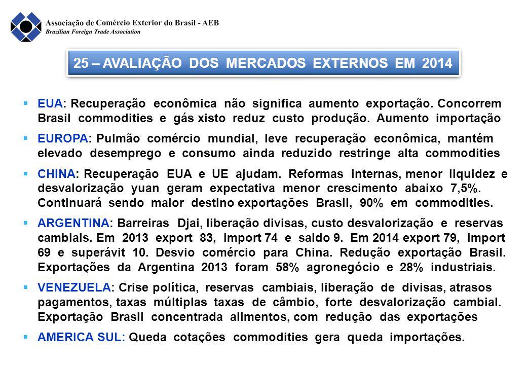 25 – AVALIAÇÃO DOS MERCADOS EXTERNOS EM 2014
