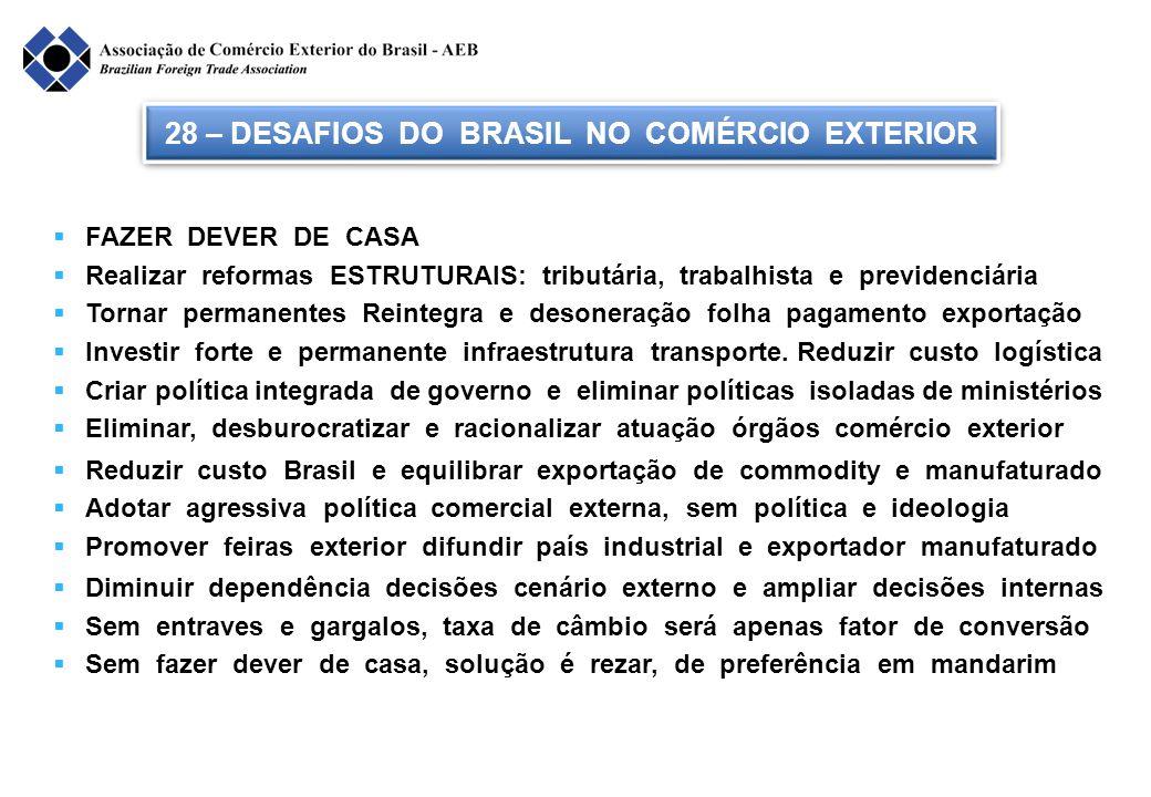 28 – DESAFIOS DO BRASIL NO COMÉRCIO EXTERIOR