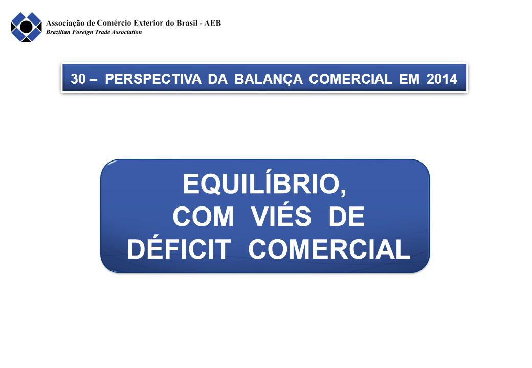 30 – PERSPECTIVA DA BALANÇA COMERCIAL EM 2014