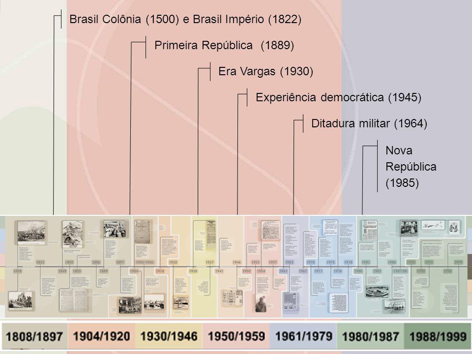 Brasil Colônia (1500) e Brasil Império (1822)