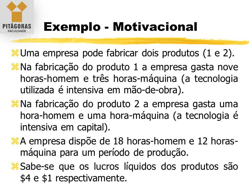 Exemplo - Motivacional
