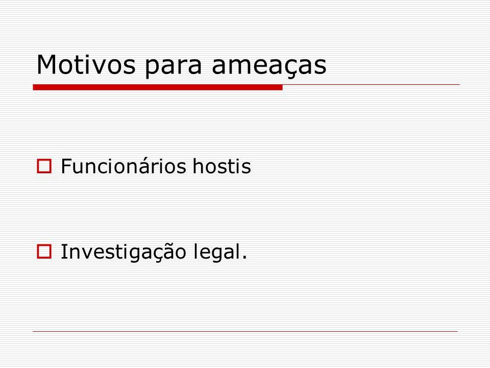 Motivos para ameaças Funcionários hostis Investigação legal.