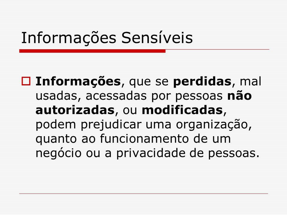 Informações Sensíveis