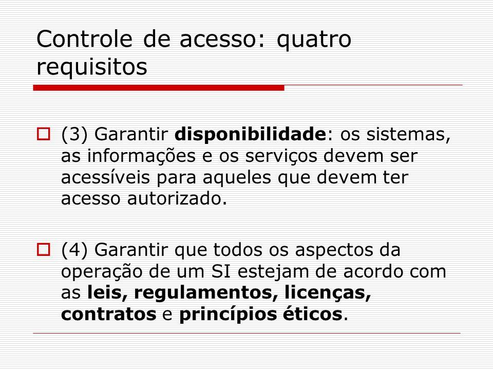 Controle de acesso: quatro requisitos