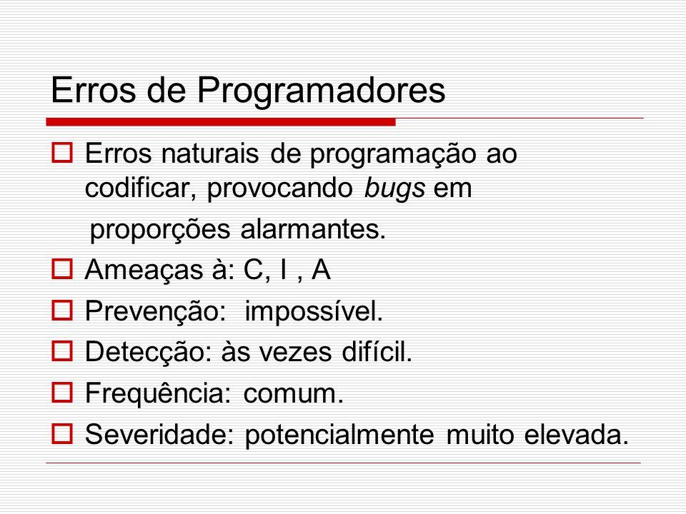 Erros de Programadores