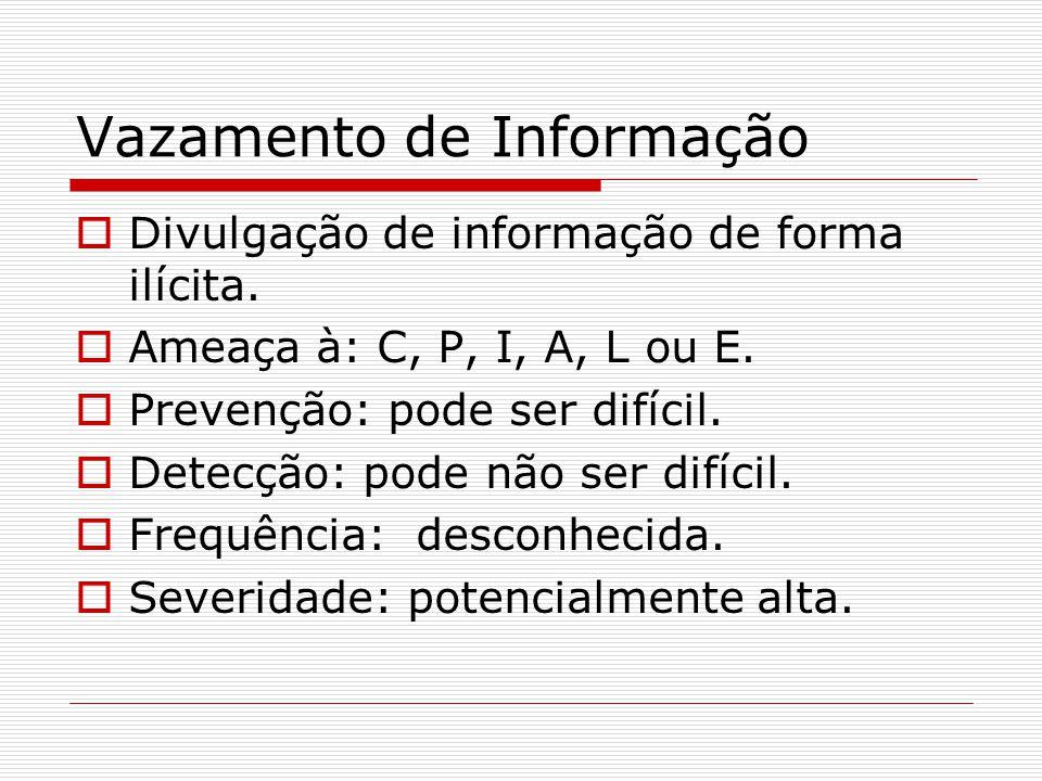 Vazamento de Informação