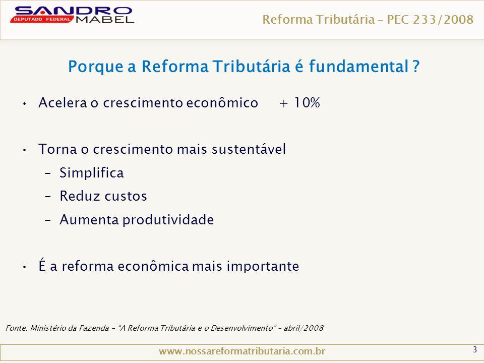 Porque a Reforma Tributária é fundamental