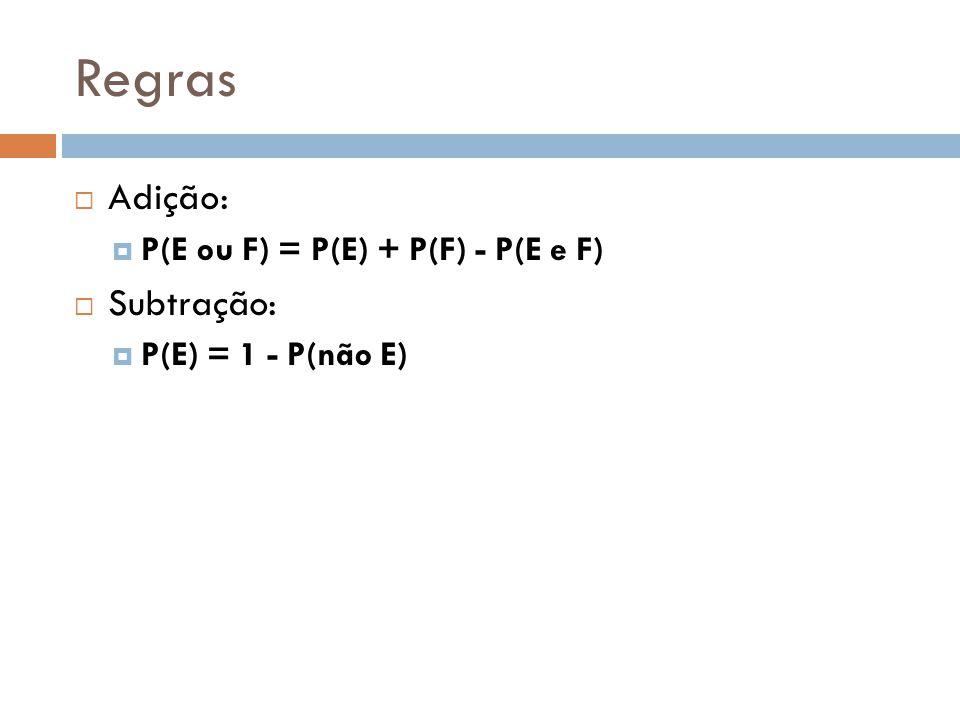 Regras Adição: Subtração: P(E ou F) = P(E) + P(F) - P(E e F)