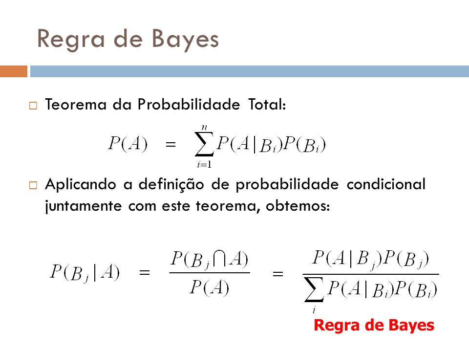 Regra de Bayes Teorema da Probabilidade Total: