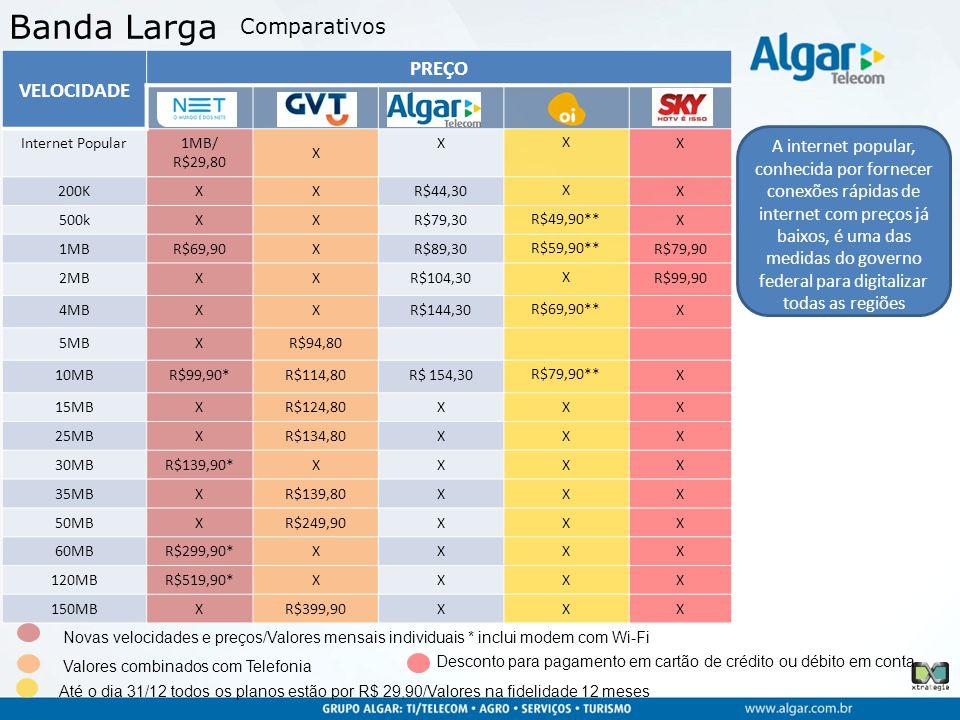 Banda Larga Comparativos. VELOCIDADE. PREÇO. Internet Popular. 1MB/ R$29,80. X. 200K. R$44,30.