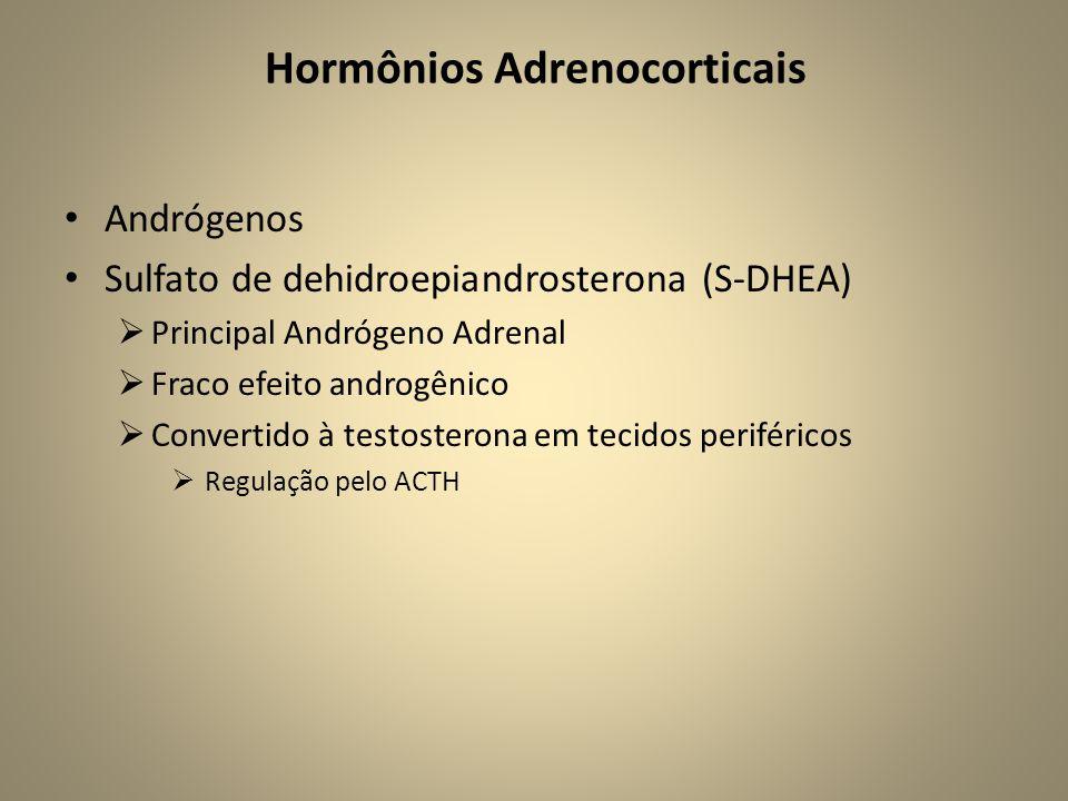 Hormônios Adrenocorticais