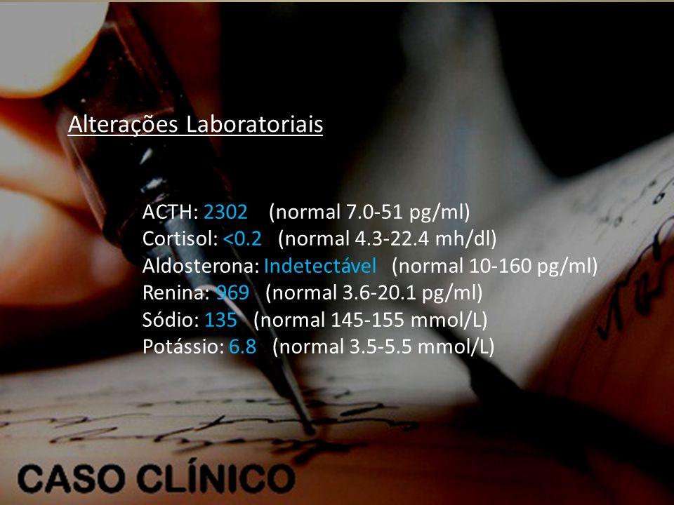 Alterações Laboratoriais