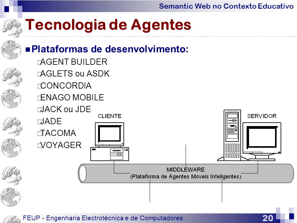 Tecnologia de Agentes Plataformas de desenvolvimento: AGENT BUILDER