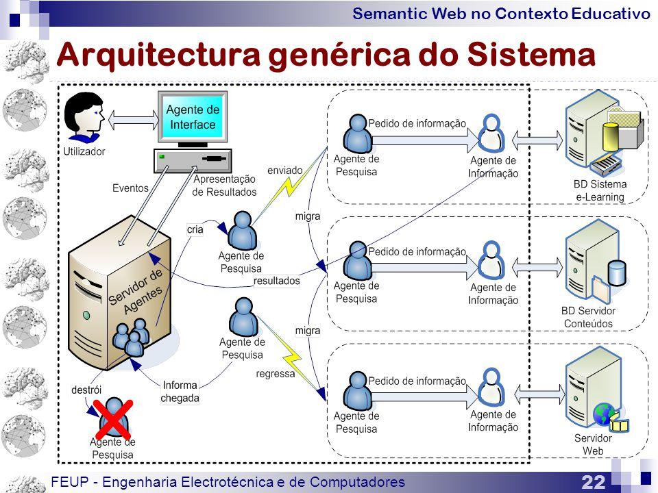 Arquitectura genérica do Sistema