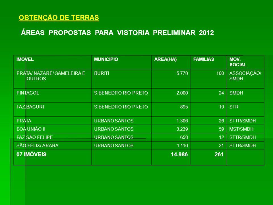 ÁREAS PROPOSTAS PARA VISTORIA PRELIMINAR 2012
