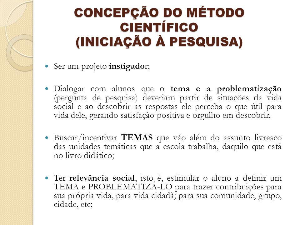 CONCEPÇÃO DO MÉTODO CIENTÍFICO (INICIAÇÃO À PESQUISA)