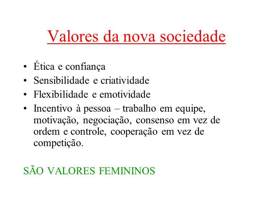 Valores da nova sociedade