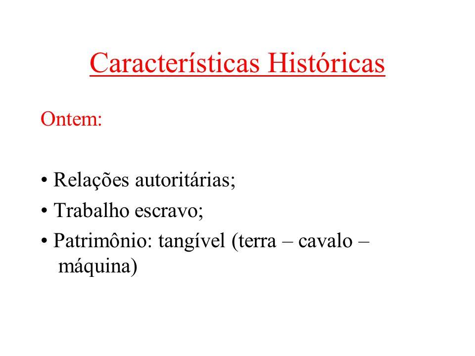 Características Históricas