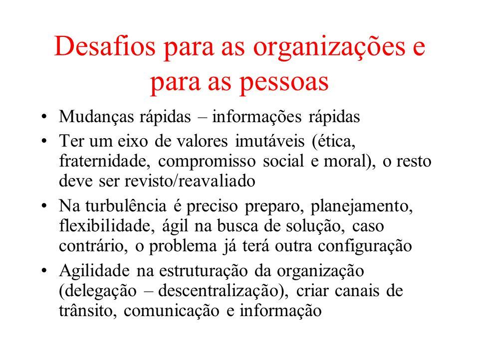 Desafios para as organizações e para as pessoas