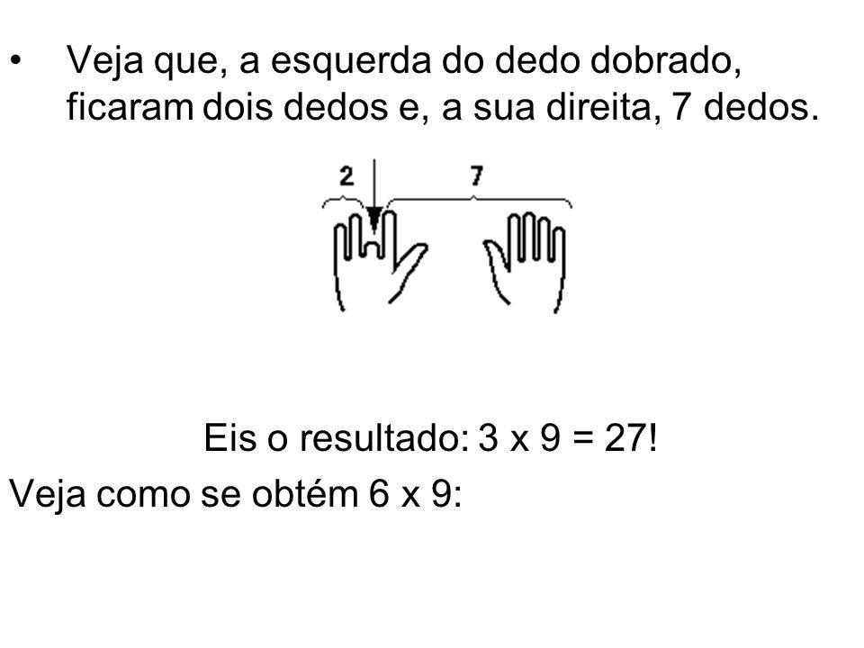 Veja que, a esquerda do dedo dobrado, ficaram dois dedos e, a sua direita, 7 dedos.