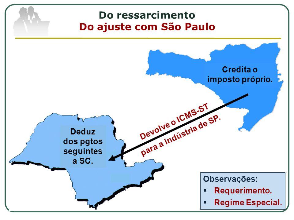 Do ressarcimento Do ajuste com São Paulo