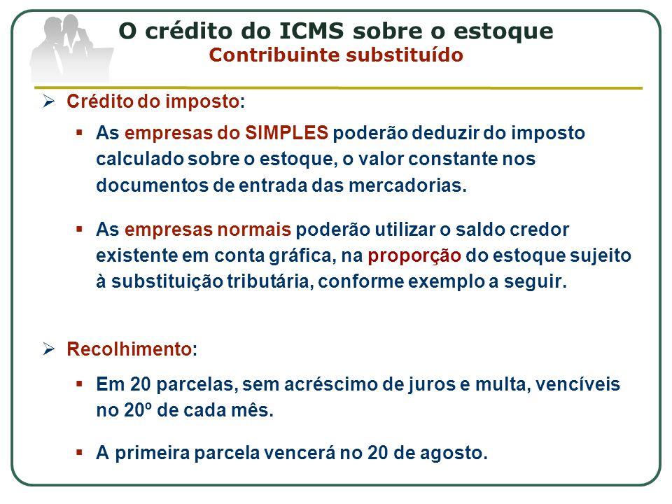 O crédito do ICMS sobre o estoque Contribuinte substituído