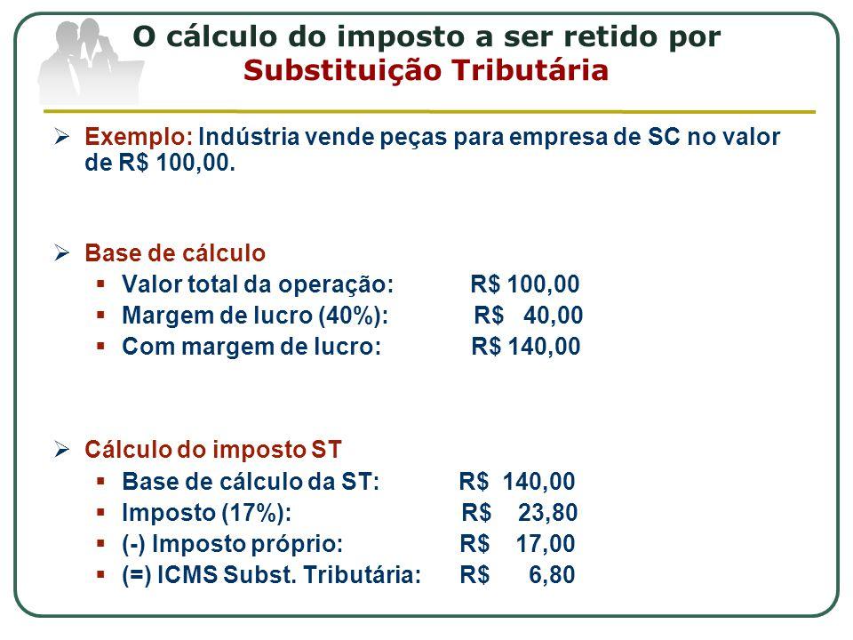 O cálculo do imposto a ser retido por Substituição Tributária