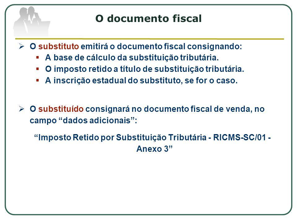 Imposto Retido por Substituição Tributária - RICMS-SC/01 - Anexo 3
