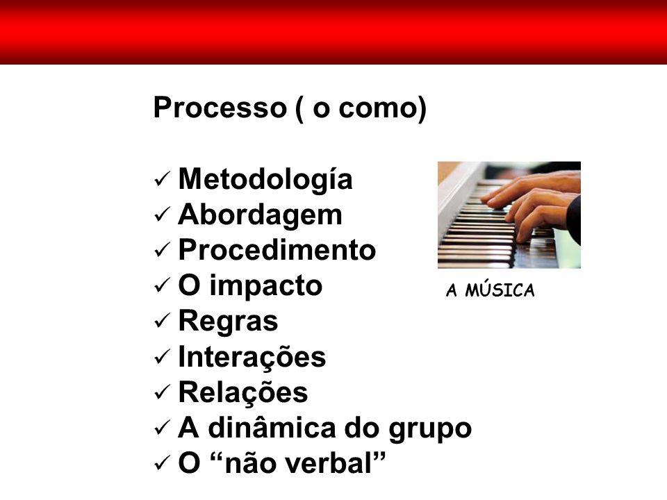 Processo ( o como) Metodología Abordagem Procedimento O impacto Regras