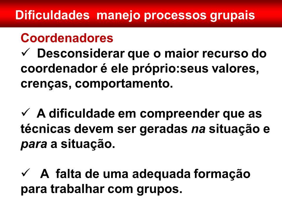 Dificuldades manejo processos grupais