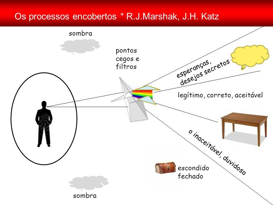 Os processos encobertos * R.J.Marshak, J.H. Katz