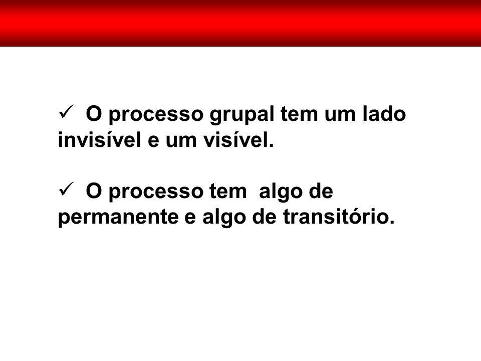 O processo grupal tem um lado invisível e um visível.
