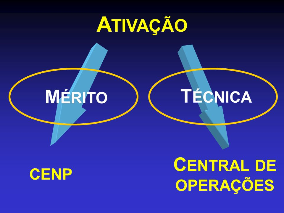ATIVAÇÃO MÉRITO TÉCNICA CENTRAL DE OPERAÇÕES CENP