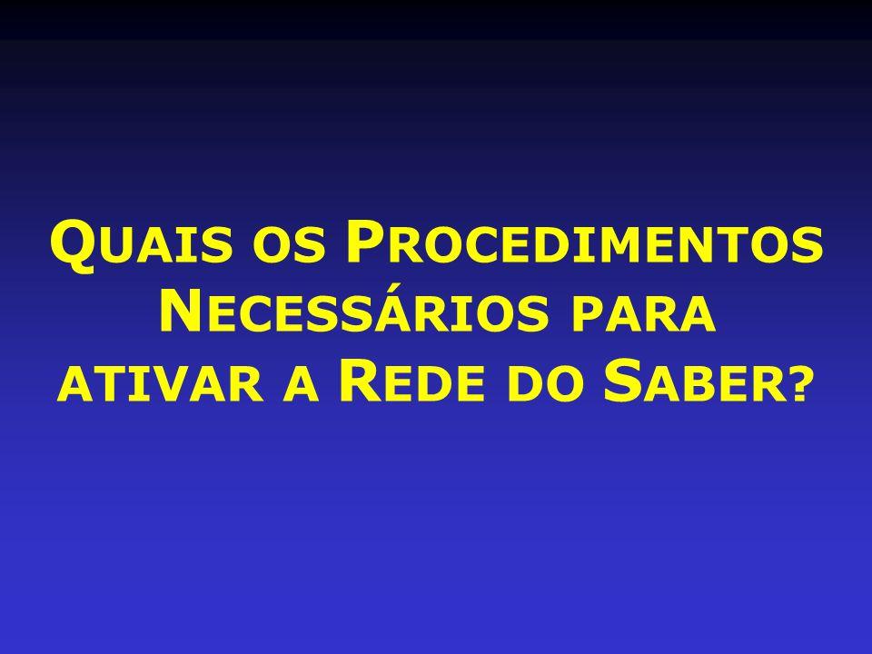 QUAIS OS PROCEDIMENTOS NECESSÁRIOS PARA ATIVAR A REDE DO SABER
