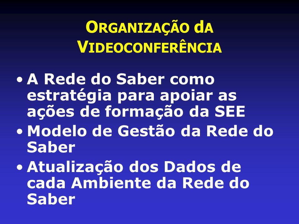 ORGANIZAÇÃO dA VIDEOCONFERÊNCIA